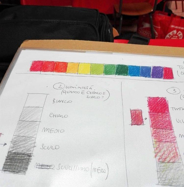 Scale di colori (primo Post con link Social).